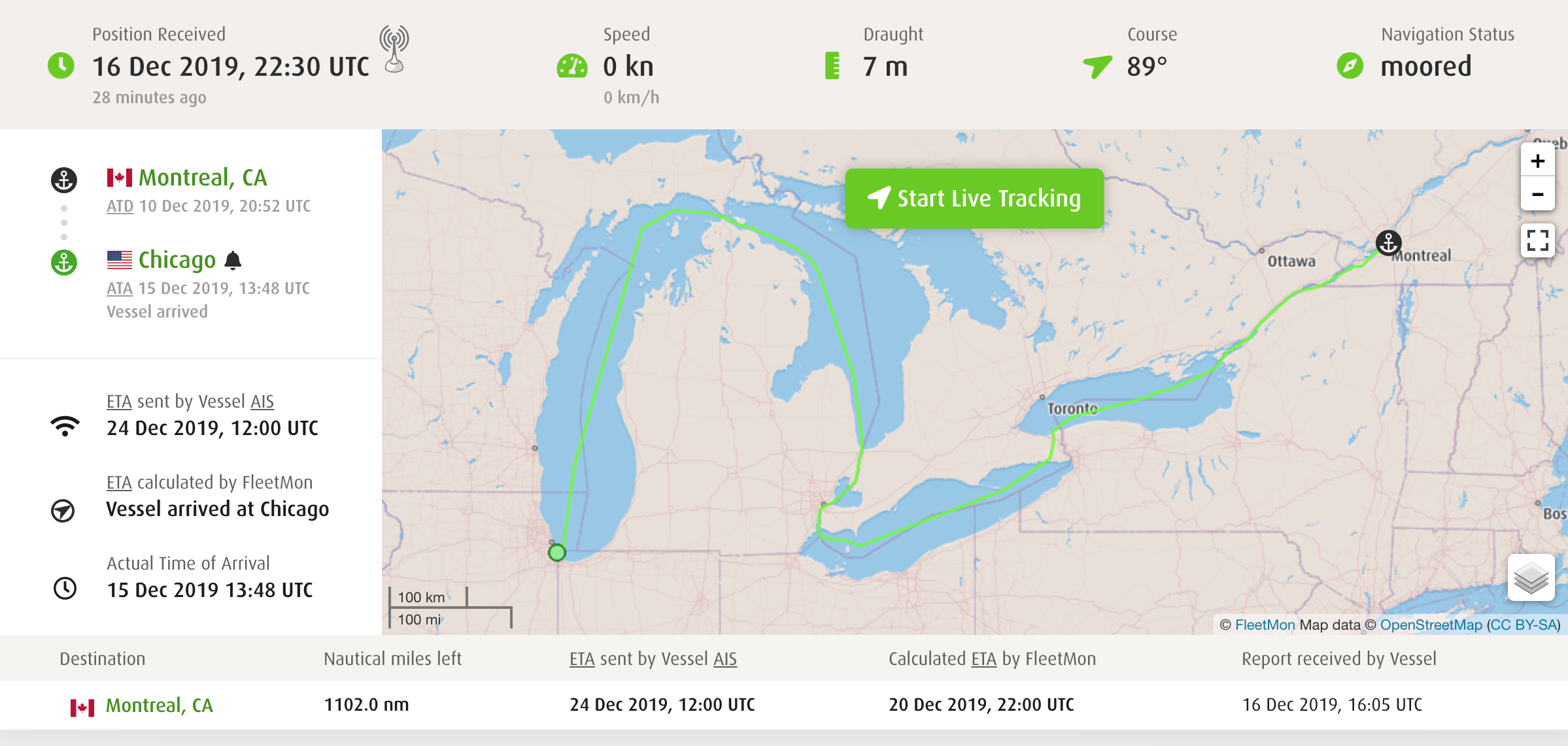 Lake Michigan boat/ship tracking provided by AIS